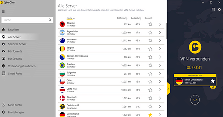 CyberGhost VPN Gutschein Foto 3